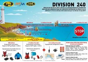 DIVISION-240 reglementation kayak de mer Rotomod